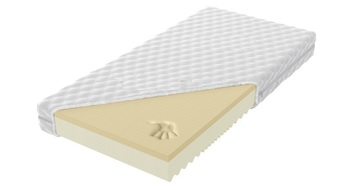 Thermoelastic Mattress